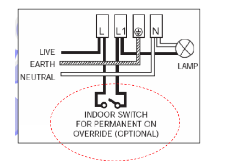 Can you overwrite the PIR sensor of a Spectra L620 system?